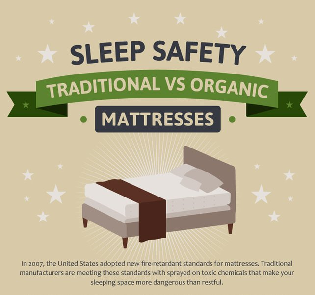 Dallas Mattress Store - Organic Mattresses - Latex Mattresses