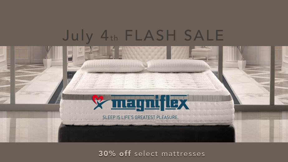 magniflex 4th 2018